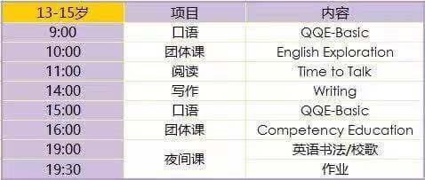 海外英语游学