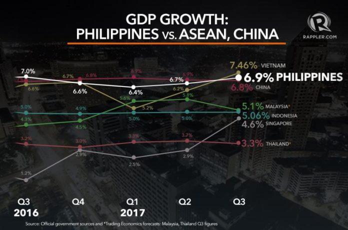菲律宾贫穷问题