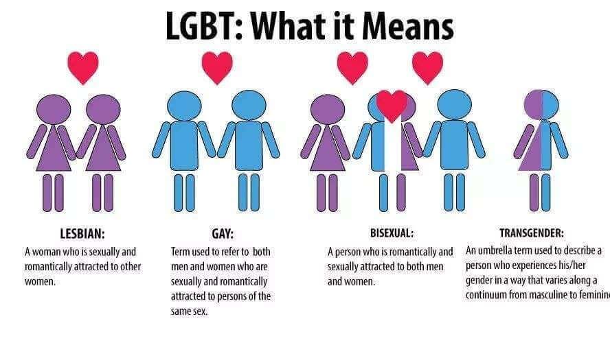 菲律宾LGBT